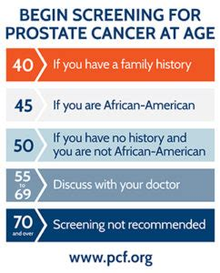 prostate screening guidelines screening recommendations pcf