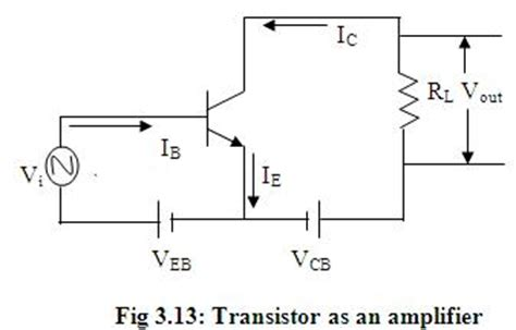 npn transistor in ce configuration 28 images transistor configuration common base collector electronique transistor as an lifier