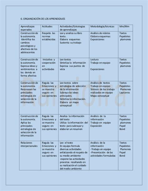 programacion de persona familia y relaciones humanas de 4 de secundaria programacion de persona familia y relaciones humanas