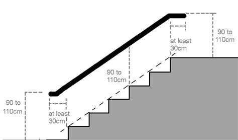 Height Of Banister On Stairs by Choosing Equipment To Get Up And Stairs Disabled