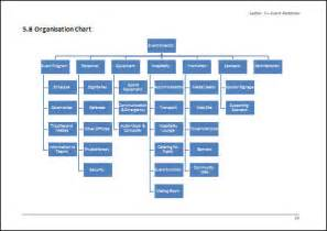 Example Of Organisation Chart For Event Management Team