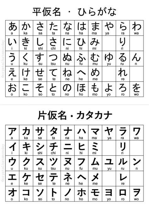 hiragana alphabet chart printable katakana and hiragana chart japanese