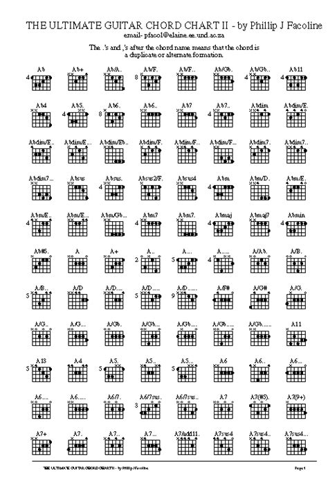guitar chord diagram maker guitar guitar chords diagram guitar chords diagram