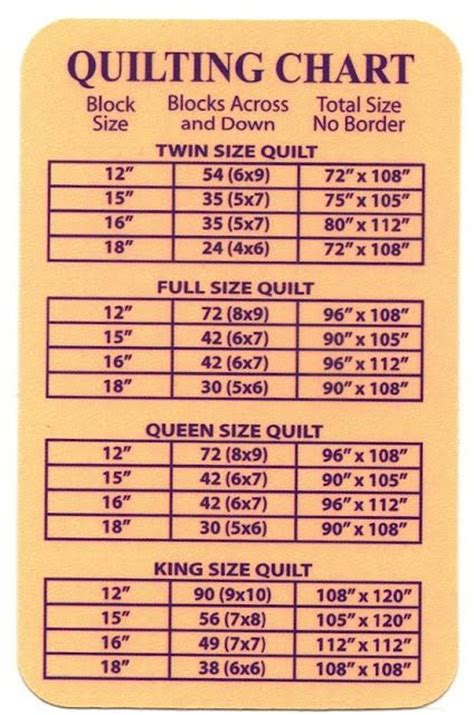 Bed Frame Dimensions Chart 25 Best Ideas About Size Bed Dimensions On Pinterest White Size Bed Bed Size