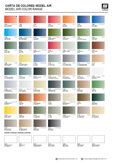 model paint color chart ideas vallejo painted card planetfigure miniatures revell paint