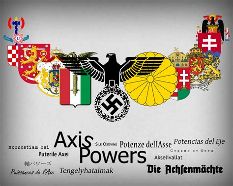 Teh Asix the gallery for gt axis powers flags
