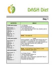 dash diet menu