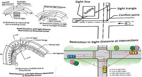 factors affecting geometric design  highway highway geometric design