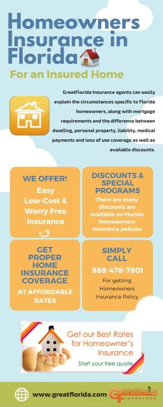 ppt house insurance companies in florida powerpoint