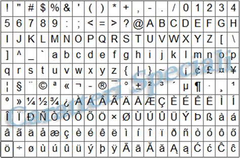 lettere accentate maiuscole tasti di scelta rapida per caratteri speciali e lettere