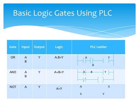 how to make plc ladder diagram plc ladder diagram
