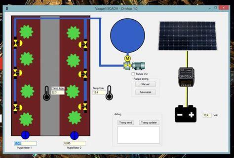 Tekhnik Kontrol Automatik scada drivhus automatik mv teknik