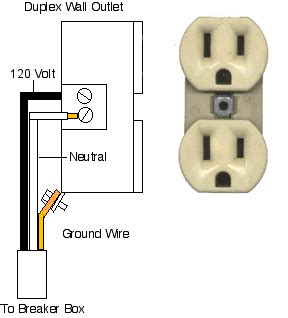 3 pin wall socket wiring diagram 3 free engine image for