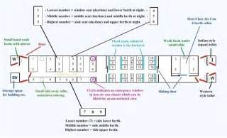 indian railways carriage layout diagrams india travel