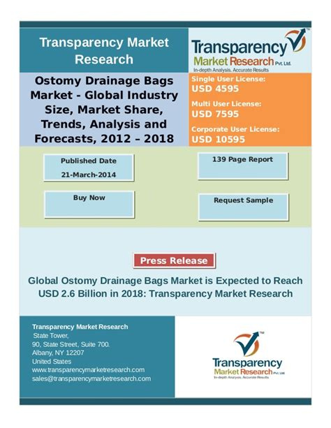 ostomy drainage bags market global industry size market