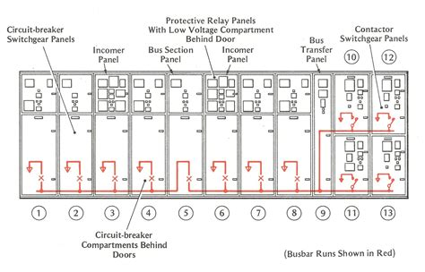 switchboard wiring diagram nz image collections wiring