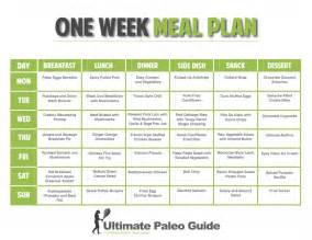 Meal plan chart1 nd