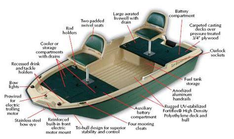sun dolphin sportsman fishing boat trailer sun dolphin pro 120 fishing boat bass sportsman new ebay