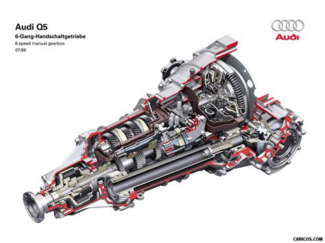 wallpaper engine exles audi q5 6 speed mnual gearbox 1024x768 jpg 1024 215 768