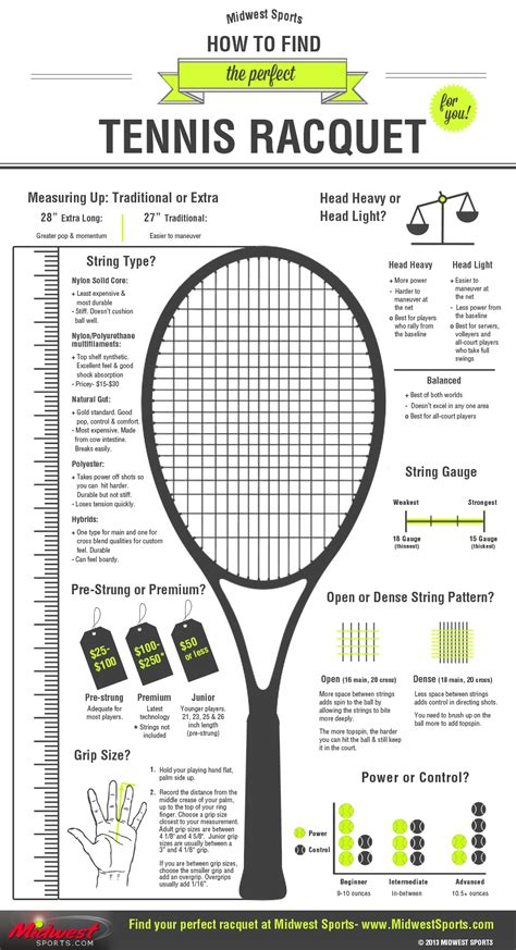 head tennis swing style chart how to find the perfect tennis racquet infographic midwest sports