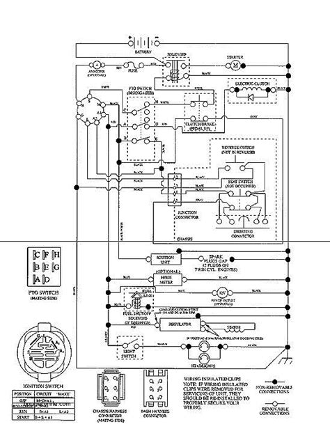 craftsman mower wiring diagram wiring diagram