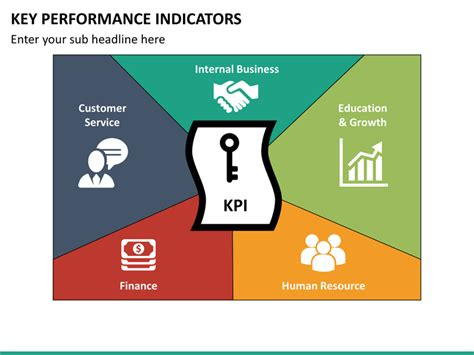 Key Performance Indicator Powerpoint Template Sketchbubble Key Performance Indicators Templates