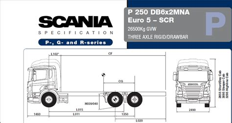 specification can be downloaded from the scania