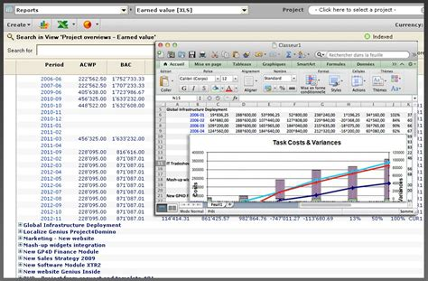 Memo Form Lotus Notes Project Dashboards Reporting For Ibm Lotus Notes Domino Project Management Software