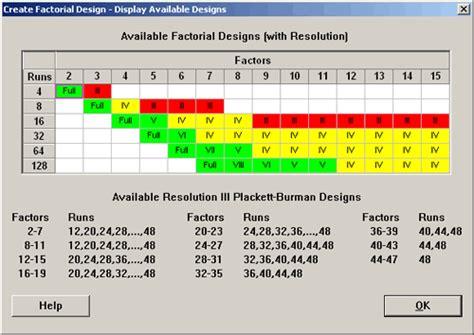 design expert vs minitab 8 3 foldover designs stat 503