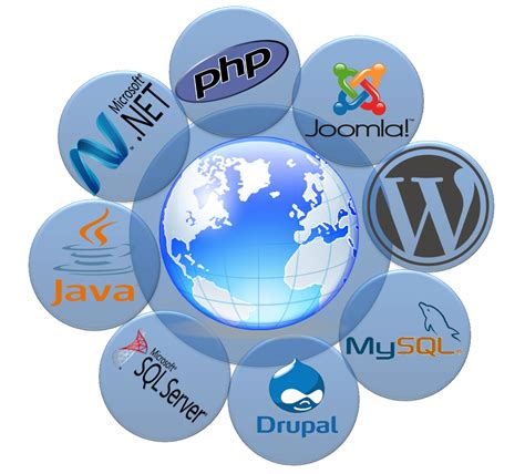 In house vs. Outsourcing Web Development Services