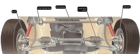 front car system checking suspension joints and pivots how a car works