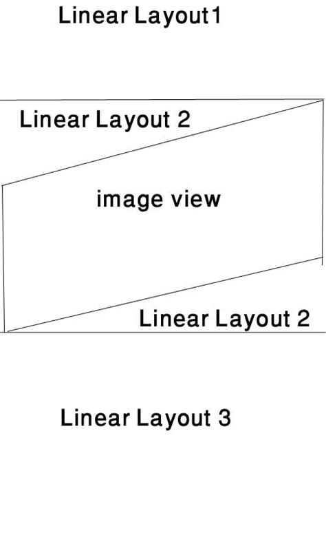 layout doesn t work android xml android how to create diagonal imageview like this