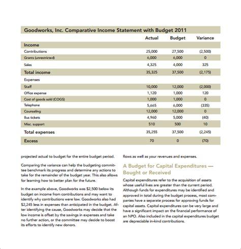 annual budget template non profit sle non profit budget template 6 free document