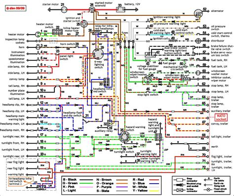 land rover discovery wiring diagram wiring diagram
