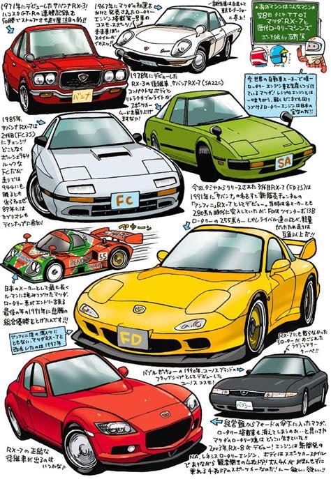 all types of mazda cars cool mazda 2017 タミヤtt01マツダ rx 7と歴代ロータリーマシンズ cars check