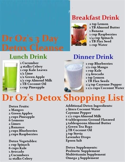 Green Detox Diet Plan by Detox Cleanse Health Fitness