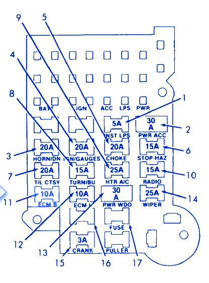 chevrolet blazer  fuse boxblock circuit breaker diagram carfusebox