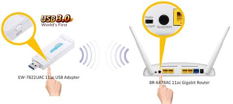 802 Set 3in1 edimax wireless routers ac1200 dual band ac1200 multi function concurrent dual band wi fi