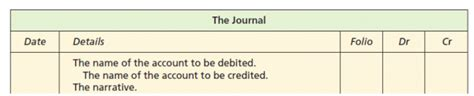 layout of general journal the general journal free zimsec revision notes and past