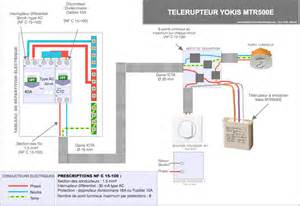 comment installer une armoire electrique schema neonvehicle