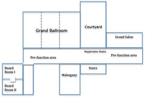 ballroom layout tool pmi india gt project management conference 2010