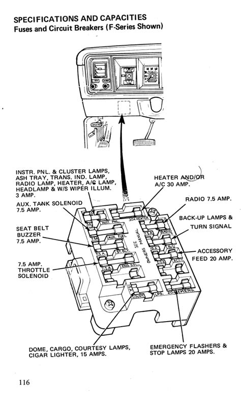 Fuse Block 1976 - Ford Truck Enthusiasts Forums