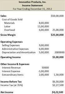 income statement finance train