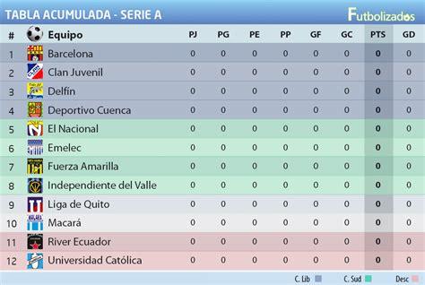 tabla de posiciones de la eurocopa 2015 tabla de posiciones