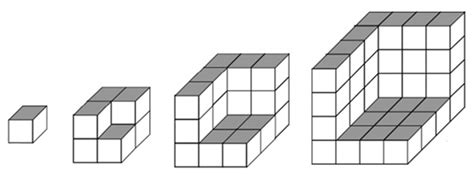 define recursive pattern in math recursion recursive formula for a visual pattern