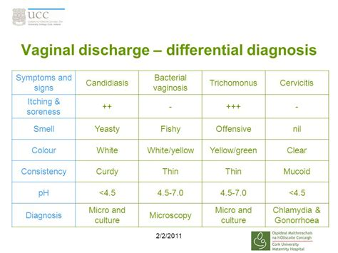 normal discharge color discharge tenderness co