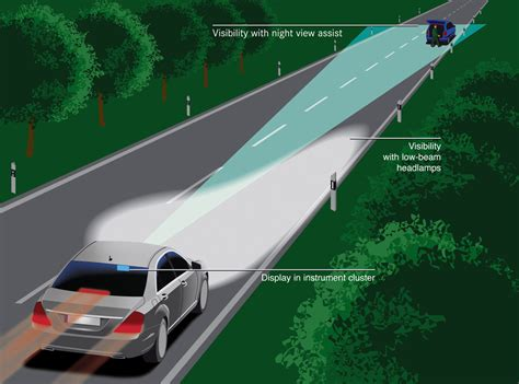 where the light is how night vision works autoevolution