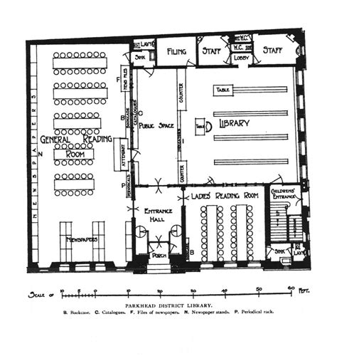 how to read floor plans measurements columbus general parkhead heritage parkhead history