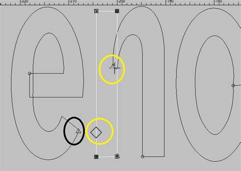 Bordir Huruf tips membuat desain bordir wilcom agar jalannya mulus