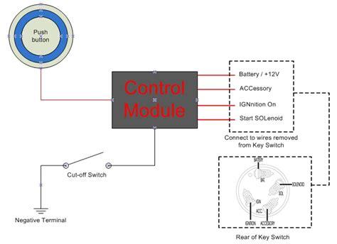 Starter Button Wiring Diagram